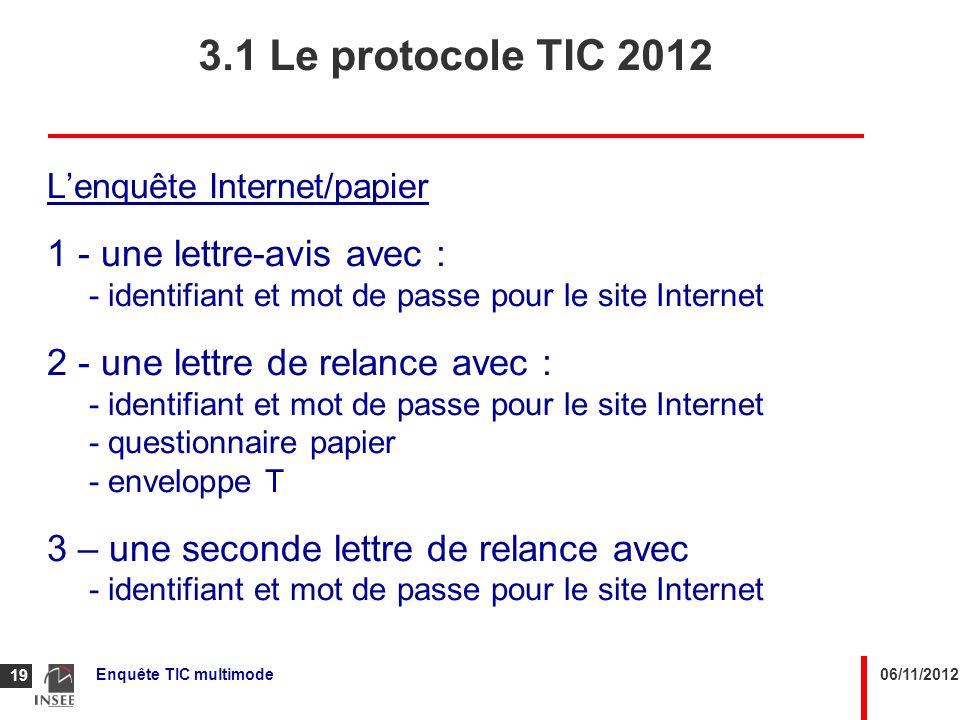 06/11/2012Enquête TIC multimode 19 Lenquête Internet/papier 1 - une lettre-avis avec : - identifiant et mot de passe pour le site Internet 2 - une let