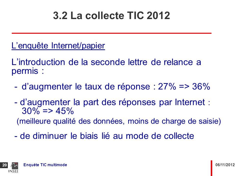 06/11/2012Enquête TIC multimode 20 Lenquête Internet/papier Lintroduction de la seconde lettre de relance a permis : -daugmenter le taux de réponse :