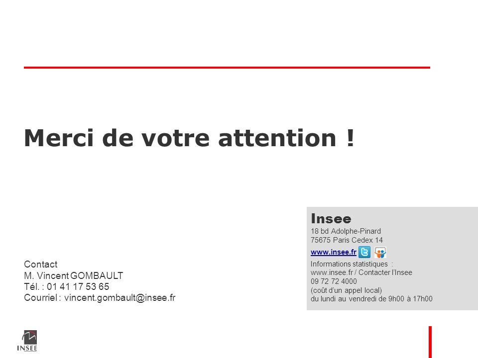 Merci de votre attention ! Contact M. Vincent GOMBAULT Tél. : 01 41 17 53 65 Courriel : vincent.gombault@insee.fr Insee 18 bd Adolphe-Pinard 75675 Par