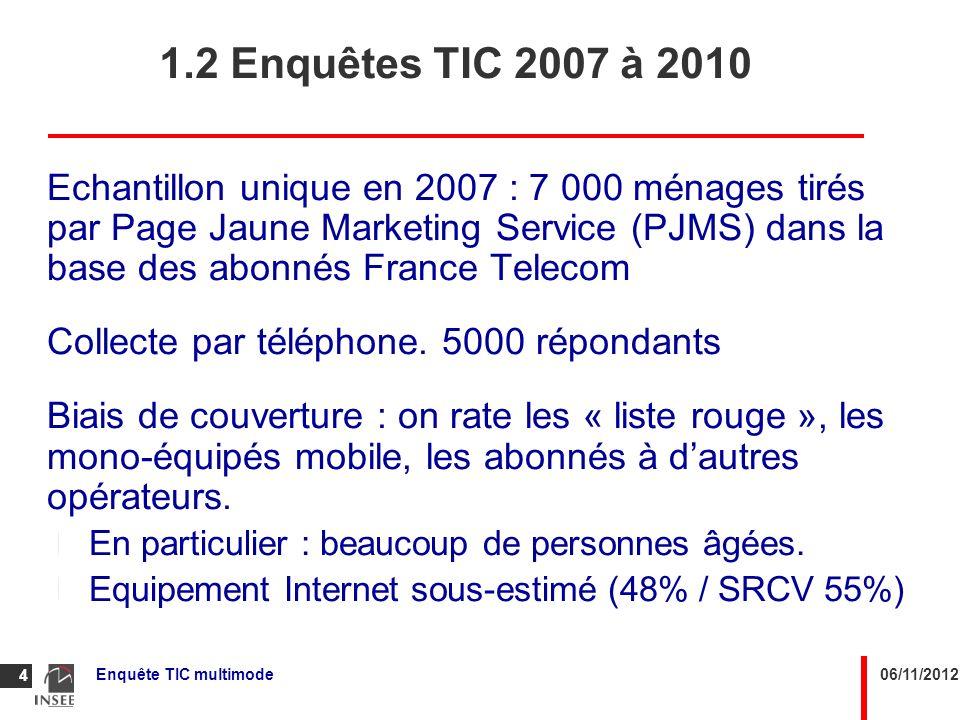 06/11/2012Enquête TIC multimode 4 1.2 Enquêtes TIC 2007 à 2010 Echantillon unique en 2007 : 7 000 ménages tirés par Page Jaune Marketing Service (PJMS
