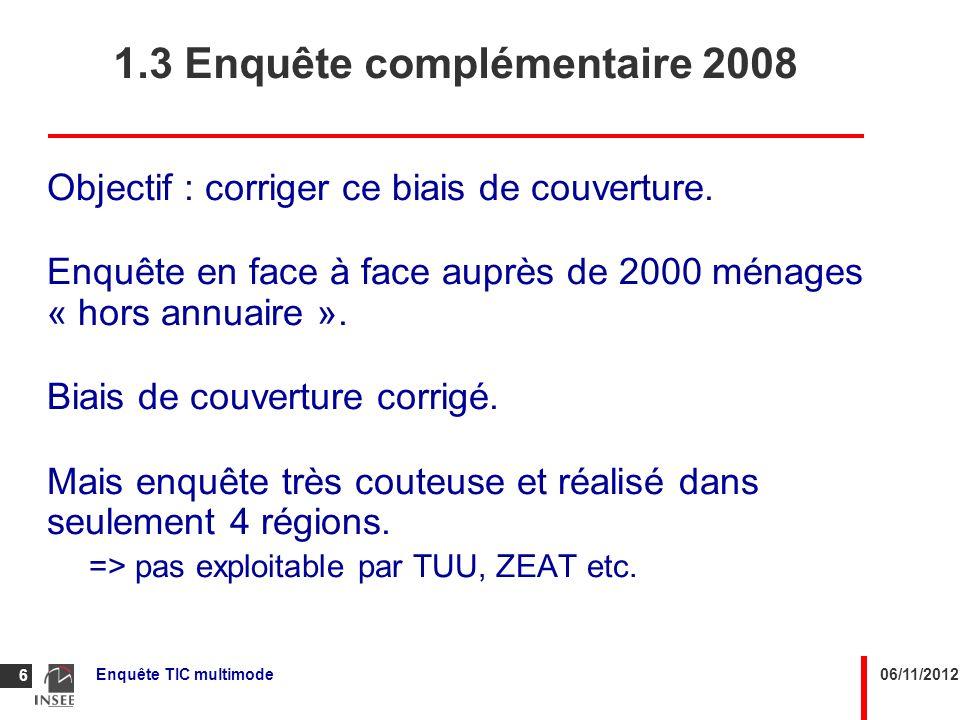 06/11/2012Enquête TIC multimode 6 1.3 Enquête complémentaire 2008 Objectif : corriger ce biais de couverture. Enquête en face à face auprès de 2000 mé