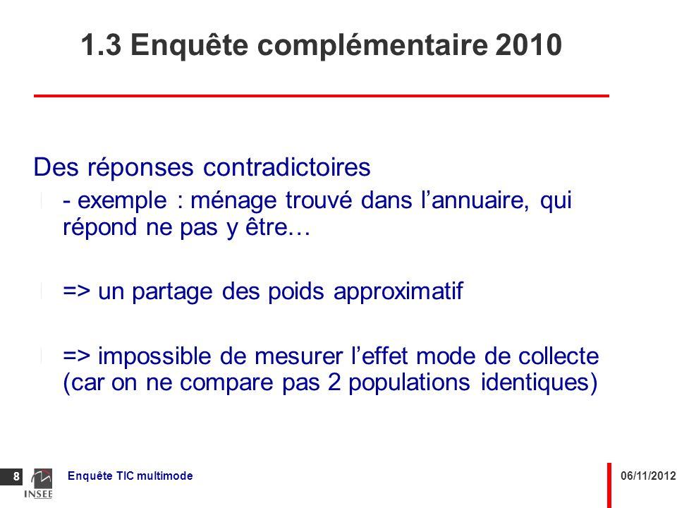 06/11/2012Enquête TIC multimode 9 Conclusions : - une enquête par Internet/papier est réalisable - il faut tirer les 2 échantillons dans la même base de sondage (TH) => maîtrise du partage des poids - il faut refaire une opération méthodologique pour mesurer leffet mode de collecte 1.3 Enquête complémentaire 2010