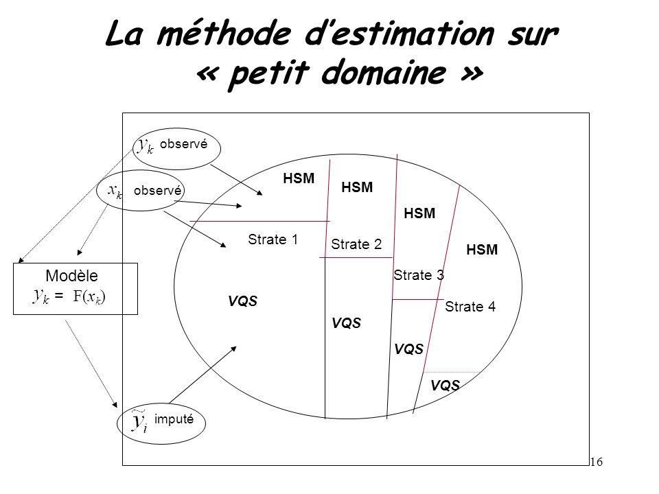 16 La méthode destimation sur « petit domaine » Strate 2 Strate 3 Strate 4 VQS HSM observé imputé observé Modèle = F(x k ) Strate 1
