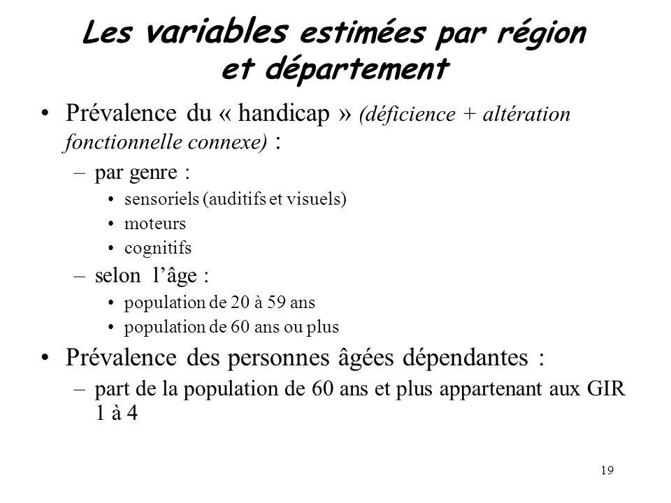 19 Les variables estimées par région et département Prévalence du « handicap » (déficience + altération fonctionnelle connexe) : –par genre : sensorie