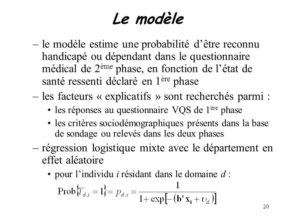 20 Le modèle –le modèle estime une probabilité dêtre reconnu handicapé ou dépendant dans le questionnaire médical de 2 ème phase, en fonction de létat