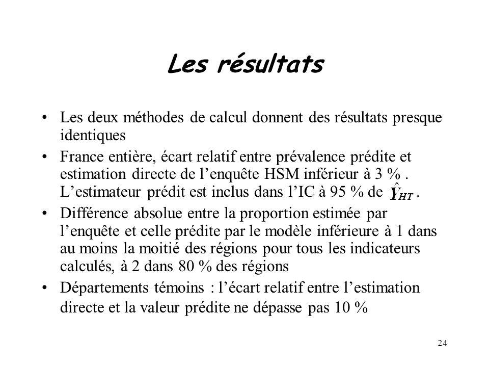 24 Les résultats Les deux méthodes de calcul donnent des résultats presque identiques France entière, écart relatif entre prévalence prédite et estimation directe de lenquête HSM inférieur à 3 %.