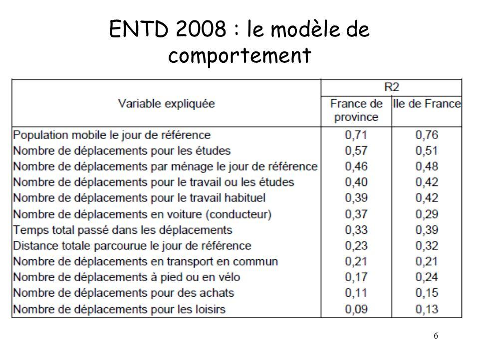 6 ENTD 2008 : le modèle de comportement