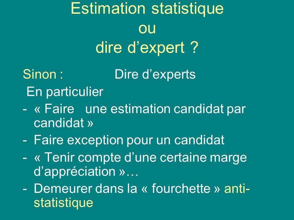 Estimation statistique ou dire dexpert ? Sinon : Dire dexperts En particulier -« Faire une estimation candidat par candidat » -Faire exception pour un