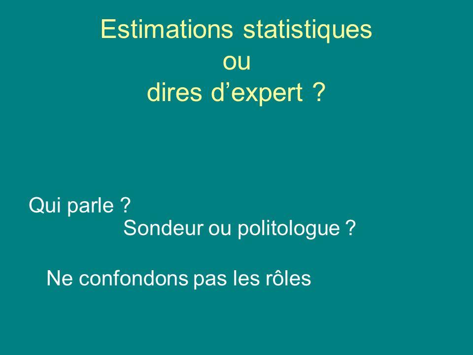 Estimations statistiques ou dires dexpert ? Qui parle ? Sondeur ou politologue ? Ne confondons pas les rôles