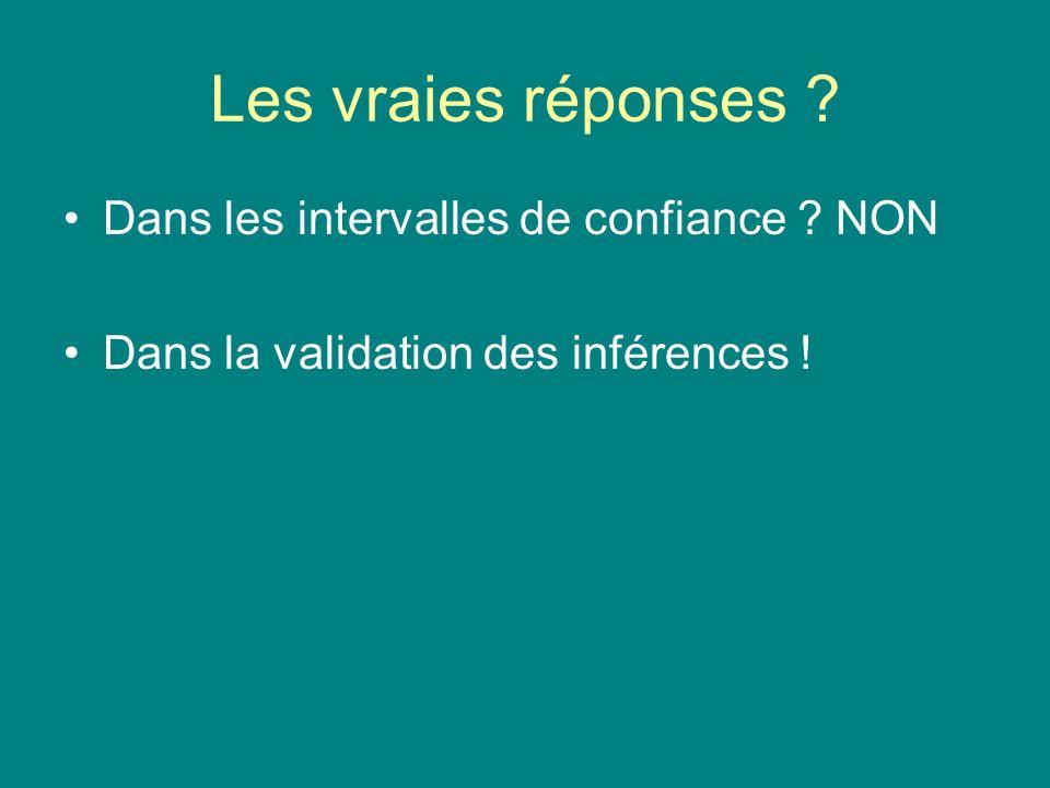 Les vraies réponses ? Dans les intervalles de confiance ? NON Dans la validation des inférences !