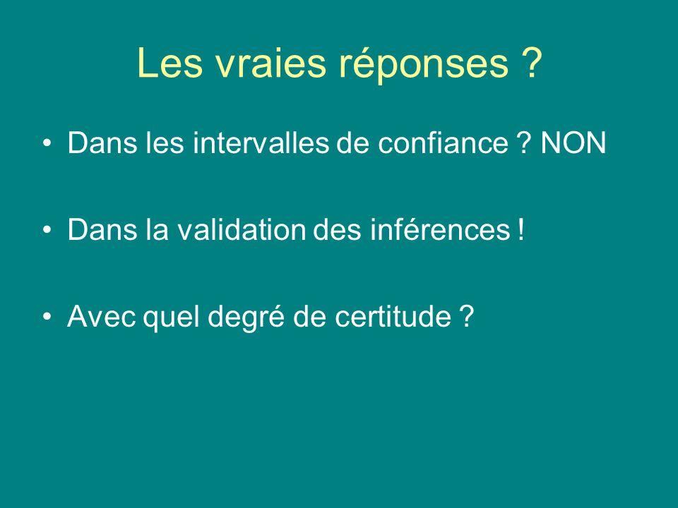 Les vraies réponses ? Dans les intervalles de confiance ? NON Dans la validation des inférences ! Avec quel degré de certitude ?