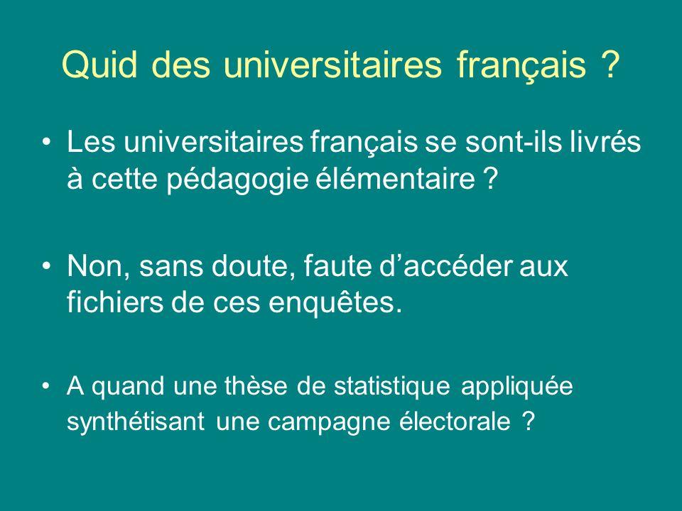 Quid des universitaires français ? Les universitaires français se sont-ils livrés à cette pédagogie élémentaire ? Non, sans doute, faute daccéder aux
