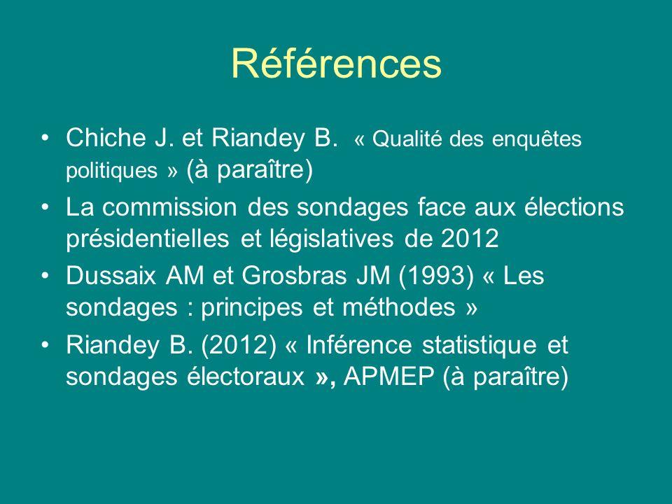 Références Chiche J. et Riandey B. « Qualité des enquêtes politiques » (à paraître) La commission des sondages face aux élections présidentielles et l