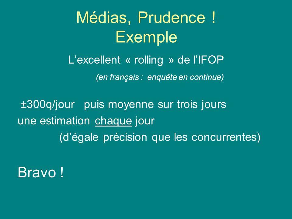 Médias, Prudence ! Exemple Lexcellent « rolling » de lIFOP (en français : enquête en continue) ±300q/jour puis moyenne sur trois jours une estimation