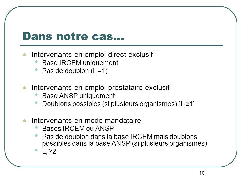 10 Dans notre cas… Intervenants en emploi direct exclusif Base IRCEM uniquement Pas de doublon (L i =1) Intervenants en emploi prestataire exclusif Ba
