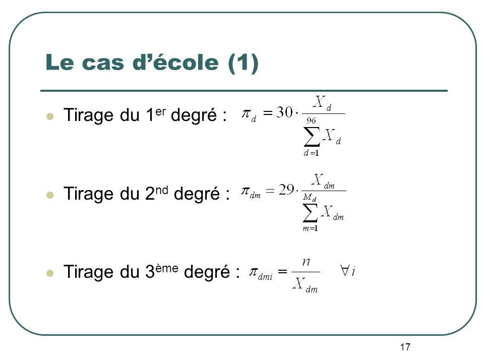 Le cas décole (1) Tirage du 1 er degré : Tirage du 2 nd degré : Tirage du 3 ème degré : 17