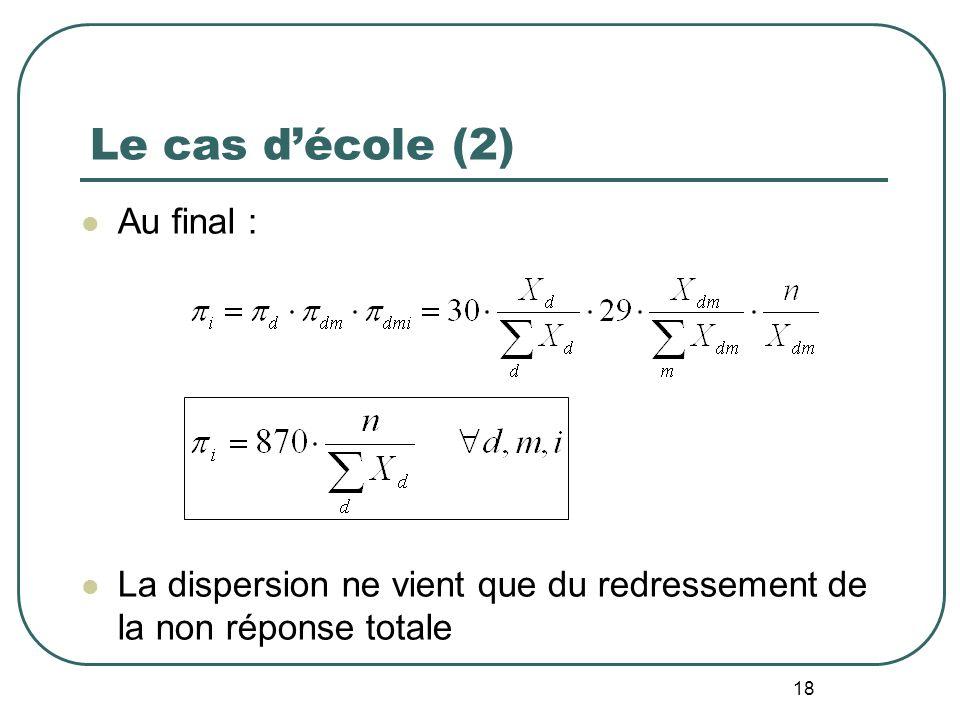 Le cas décole (2) Au final : La dispersion ne vient que du redressement de la non réponse totale 18