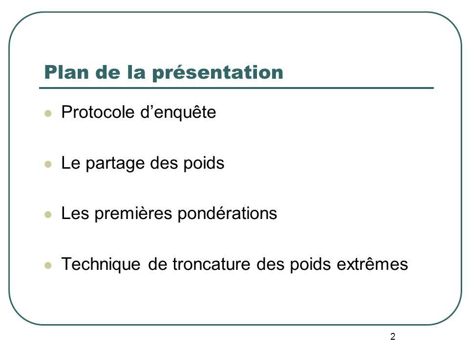 2 Plan de la présentation Protocole denquête Le partage des poids Les premières pondérations Technique de troncature des poids extrêmes