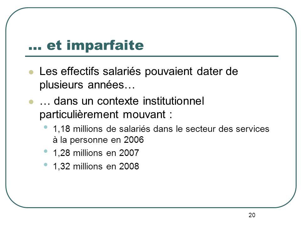 … et imparfaite Les effectifs salariés pouvaient dater de plusieurs années… … dans un contexte institutionnel particulièrement mouvant : 1,18 millions de salariés dans le secteur des services à la personne en 2006 1,28 millions en 2007 1,32 millions en 2008 20