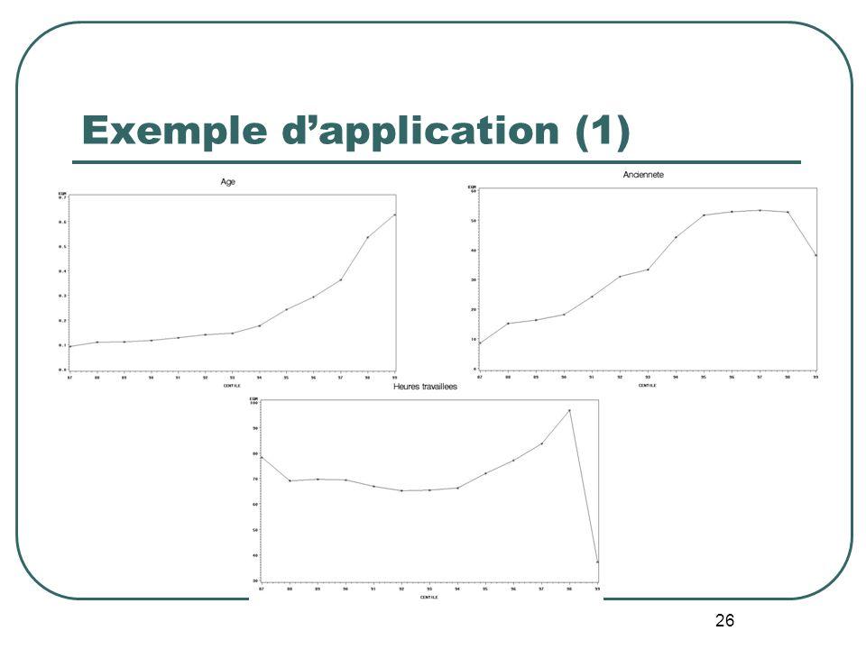Exemple dapplication (1) 26