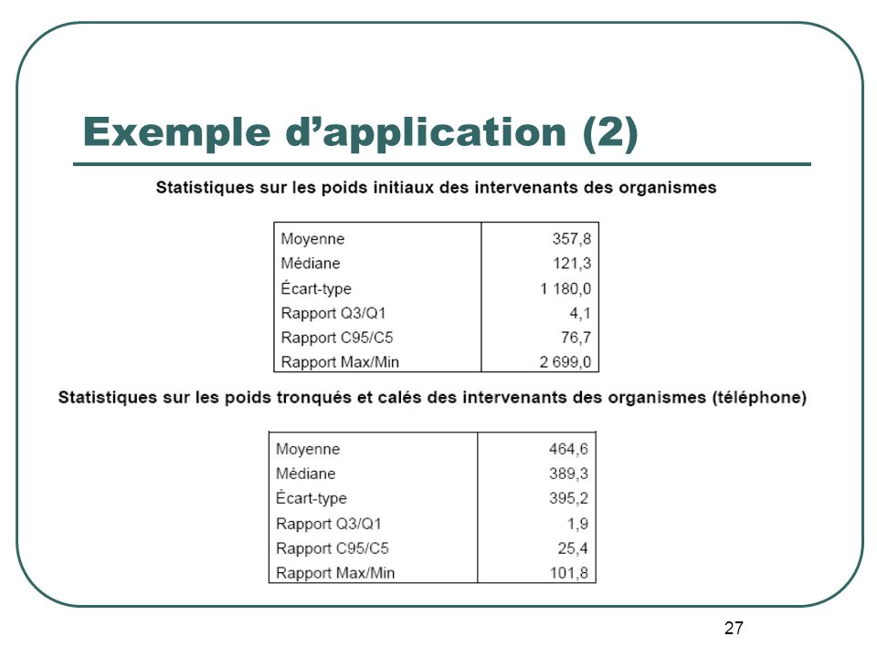 27 Exemple dapplication (2)