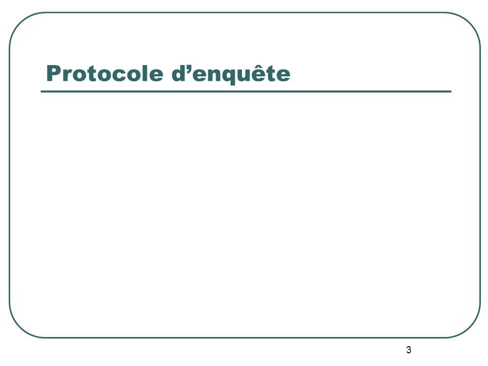 3 Protocole denquête