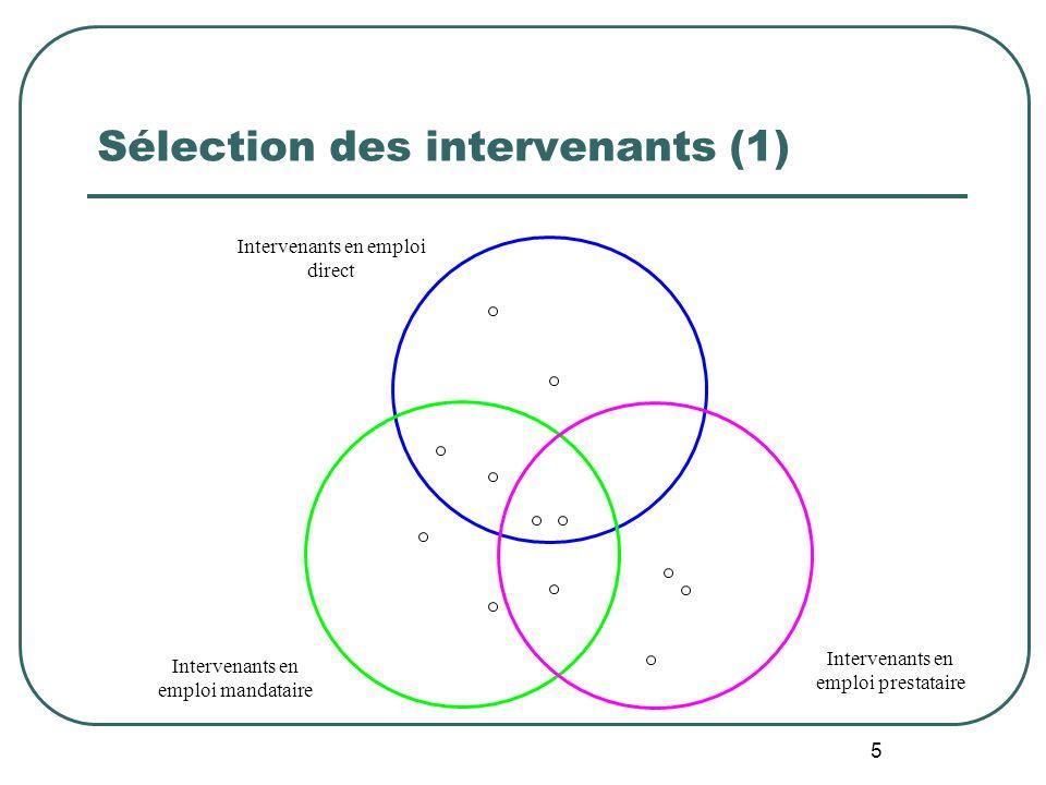 5 Sélection des intervenants (1) Intervenants en emploi direct Intervenants en emploi mandataire Intervenants en emploi prestataire