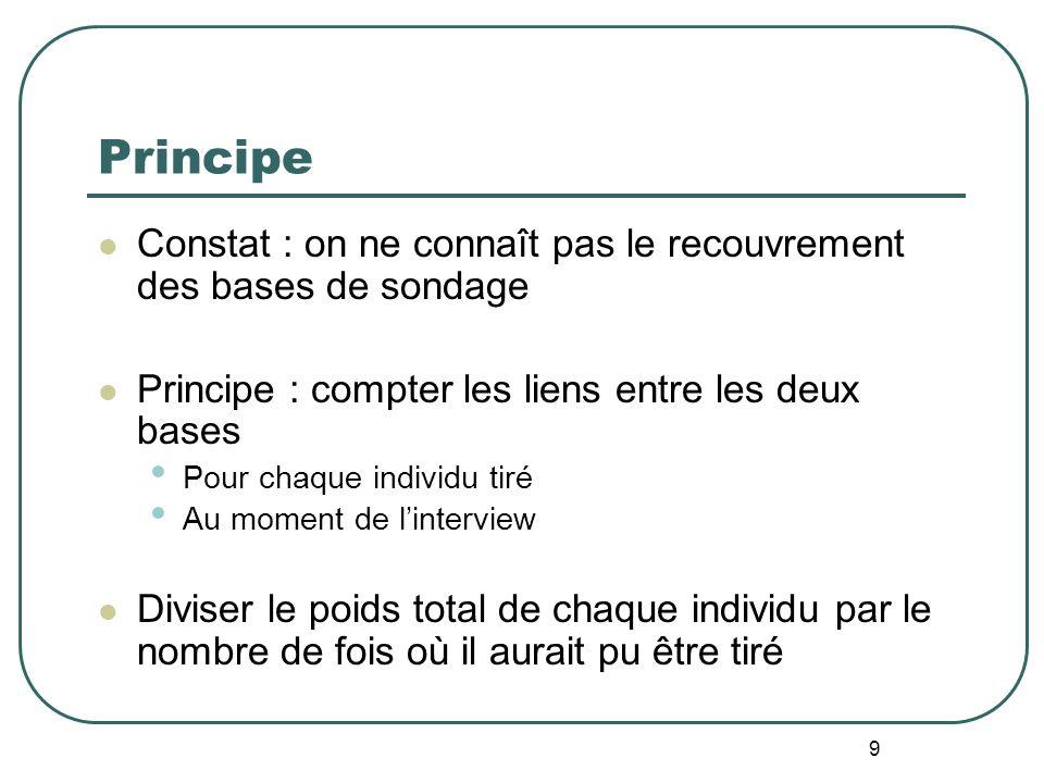 9 Principe Constat : on ne connaît pas le recouvrement des bases de sondage Principe : compter les liens entre les deux bases Pour chaque individu tir