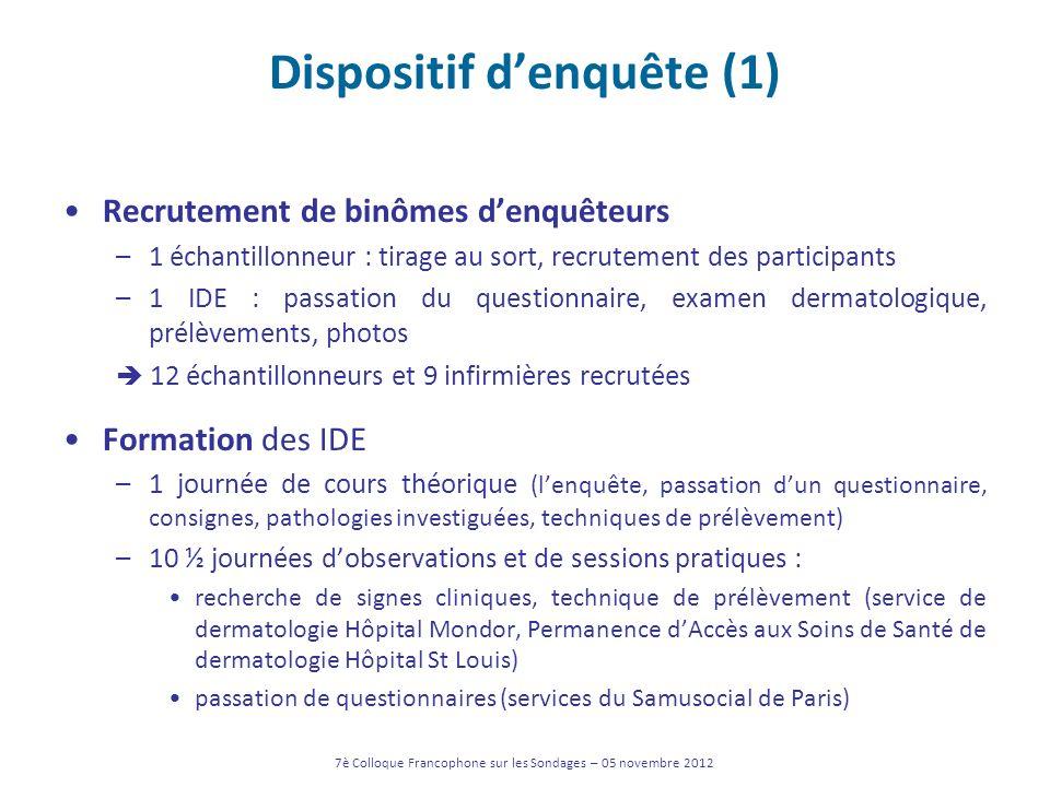 Dispositif denquête (1) Recrutement de binômes denquêteurs –1 échantillonneur : tirage au sort, recrutement des participants –1 IDE : passation du que