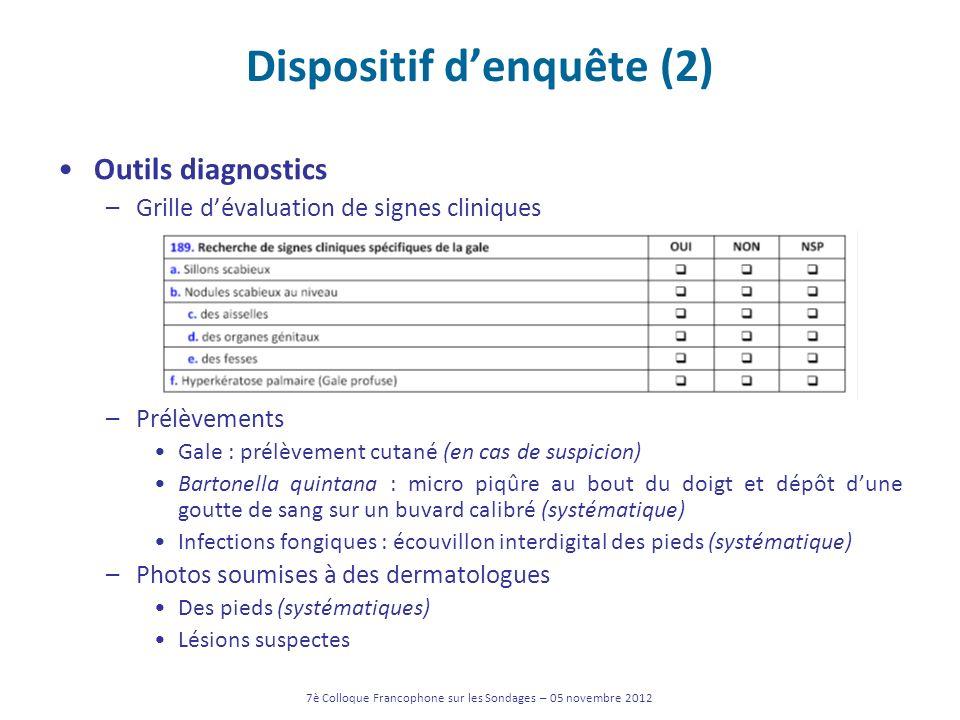 Dispositif denquête (2) Outils diagnostics –Grille dévaluation de signes cliniques –Prélèvements Gale : prélèvement cutané (en cas de suspicion) Barto