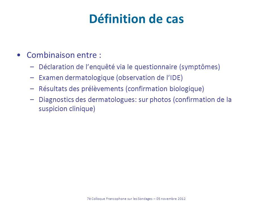 Définition de cas Combinaison entre : –Déclaration de lenquêté via le questionnaire (symptômes) –Examen dermatologique (observation de lIDE) –Résultat