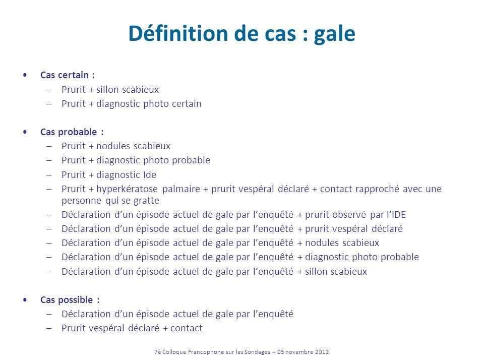 Définition de cas : gale Cas certain : –Prurit + sillon scabieux –Prurit + diagnostic photo certain Cas probable : –Prurit + nodules scabieux –Prurit