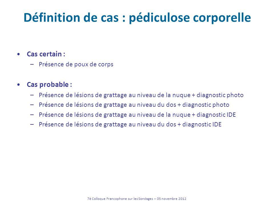 Définition de cas : pédiculose corporelle Cas certain : –Présence de poux de corps Cas probable : –Présence de lésions de grattage au niveau de la nuq