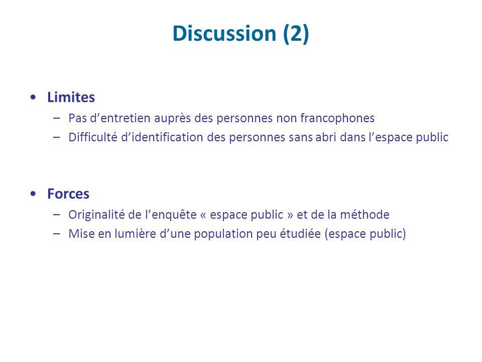Discussion (2) Limites –Pas dentretien auprès des personnes non francophones –Difficulté didentification des personnes sans abri dans lespace public F