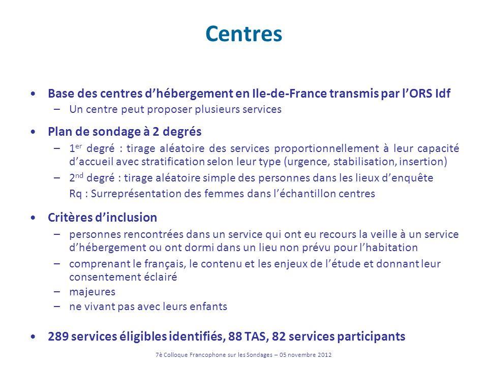 Centres Base des centres dhébergement en Ile-de-France transmis par lORS Idf –Un centre peut proposer plusieurs services Plan de sondage à 2 degrés –1