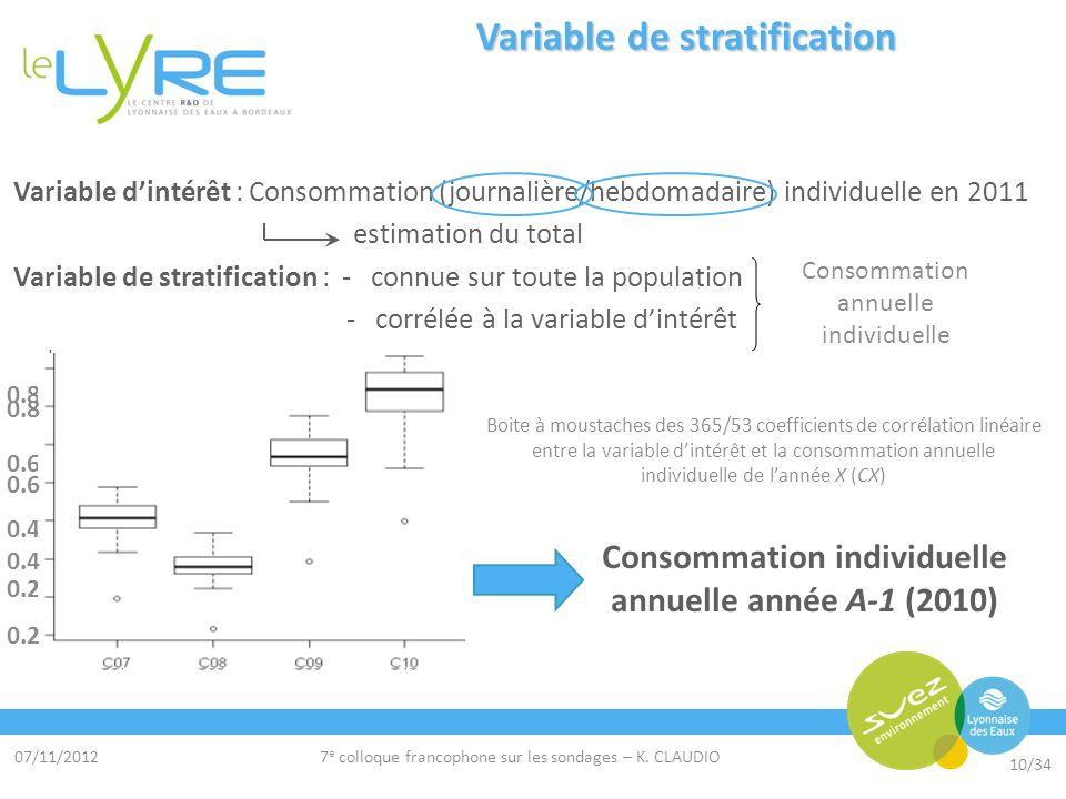 07/11/2012 10/34 7 e colloque francophone sur les sondages – K. CLAUDIO Variable de stratification Variable dintérêt : Consommation (journalière/hebdo