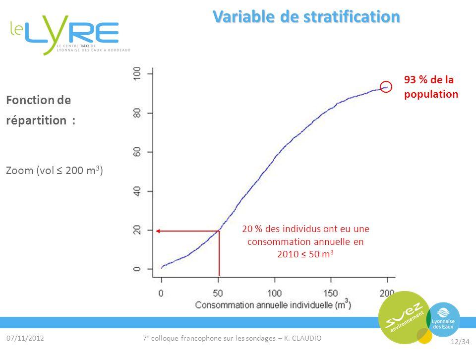 07/11/2012 12/34 7 e colloque francophone sur les sondages – K. CLAUDIO Variable de stratification Fonction de répartition : Zoom (vol 200 m 3 ) 93 %