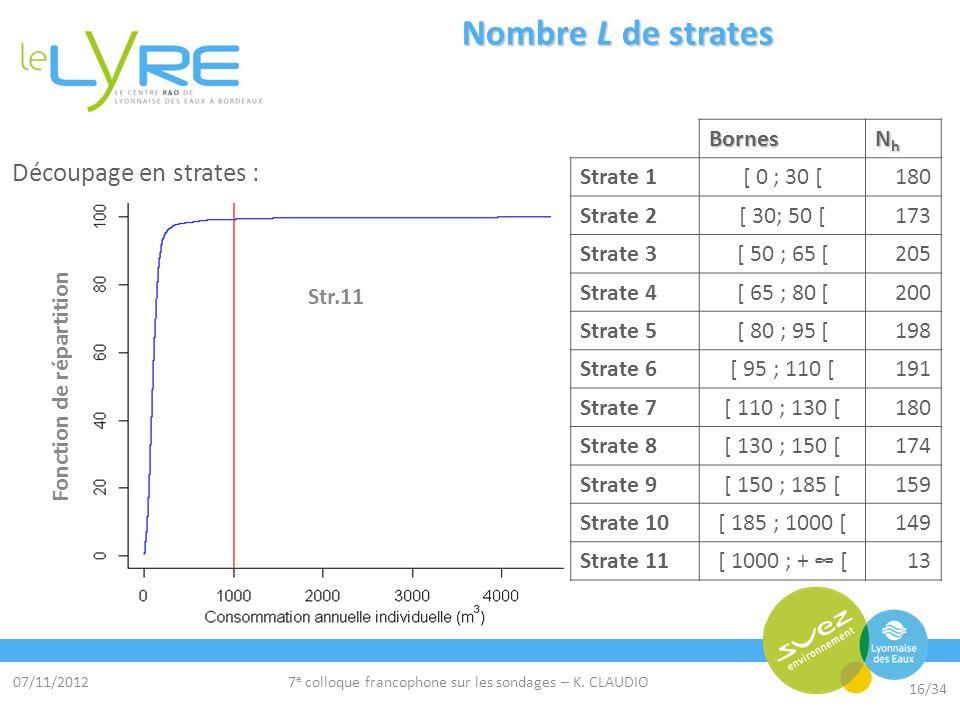 07/11/2012 16/34 7 e colloque francophone sur les sondages – K. CLAUDIO Nombre L de strates Découpage en strates : Str.11 Fonction de répartitionBorne