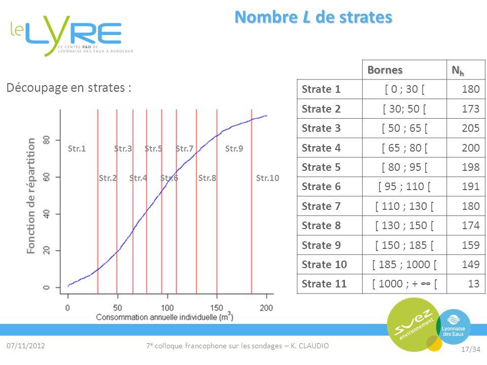 07/11/2012 17/34 7 e colloque francophone sur les sondages – K. CLAUDIO Nombre L de strates Découpage en strates : Str.1 Str.8Str.10Str.2Str.4Str.6 St