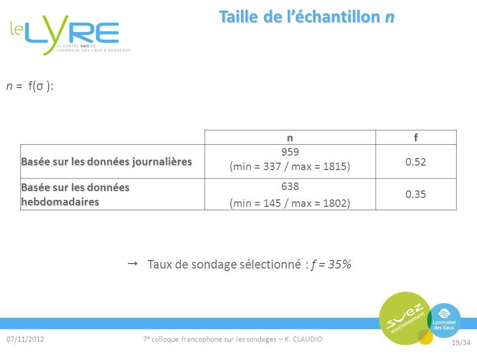 07/11/2012 19/34 7 e colloque francophone sur les sondages – K. CLAUDIO Taille de léchantillon n n = f(σ ): Taux de sondage sélectionné : f = 35%nf Ba