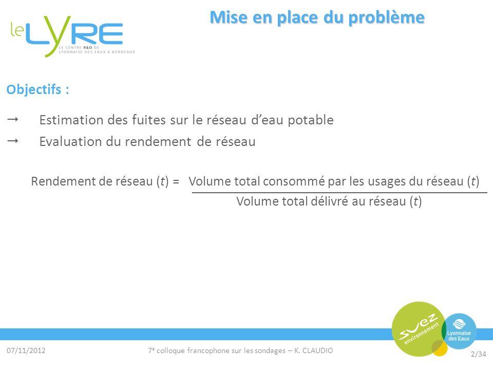 07/11/2012 2/34 7 e colloque francophone sur les sondages – K. CLAUDIO Mise en place du problème Objectifs : Estimation des fuites sur le réseau deau