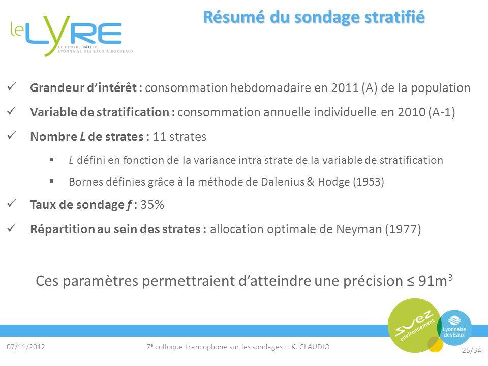 07/11/2012 25/34 7 e colloque francophone sur les sondages – K. CLAUDIO Résumé du sondage stratifié Grandeur dintérêt : consommation hebdomadaire en 2