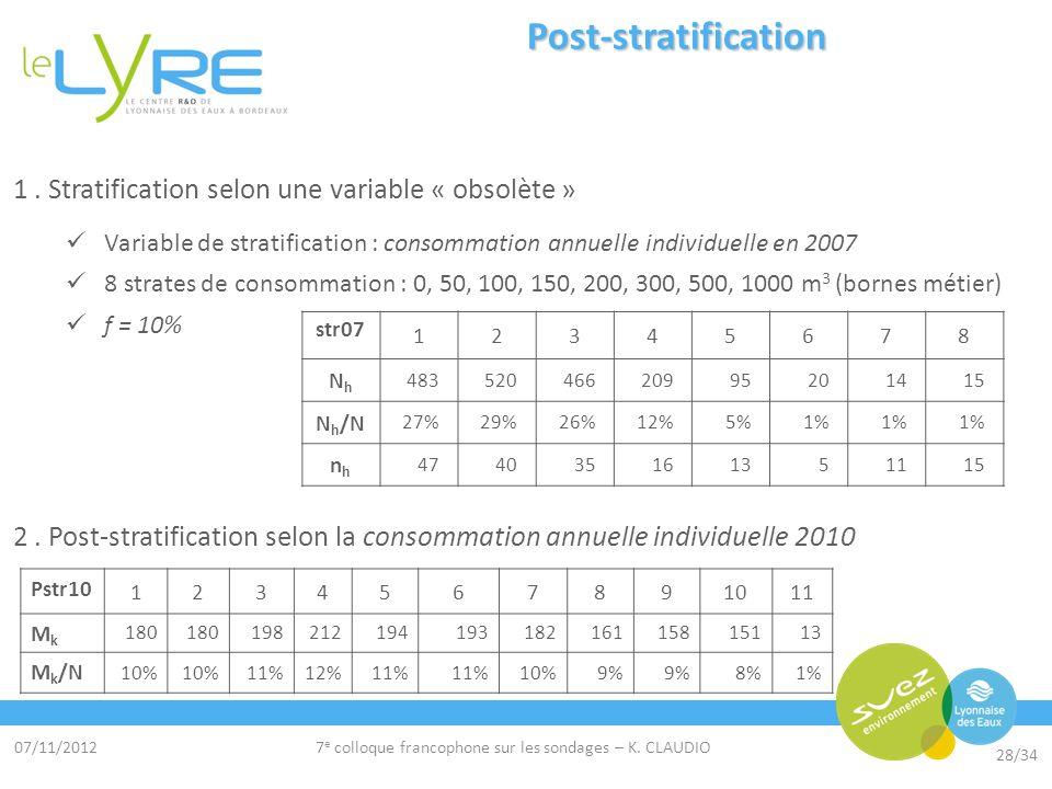 07/11/2012 28/34 7 e colloque francophone sur les sondages – K. CLAUDIO Post-stratification 1. Stratification selon une variable « obsolète » Variable