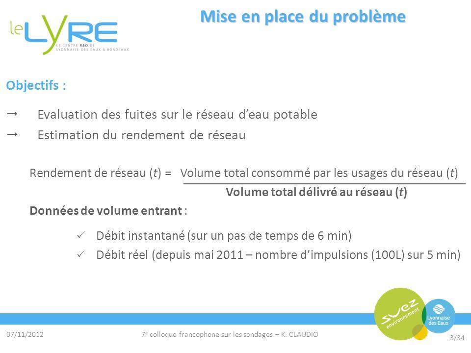 07/11/2012 3/34 7 e colloque francophone sur les sondages – K. CLAUDIO Mise en place du problème Objectifs : Evaluation des fuites sur le réseau deau