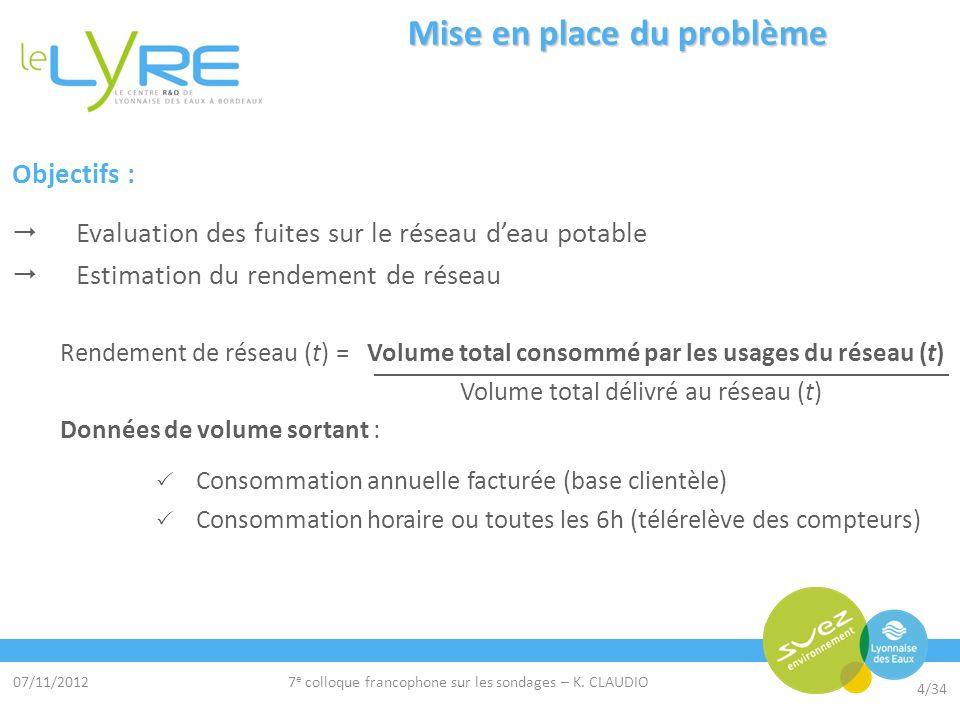 07/11/2012 4/34 7 e colloque francophone sur les sondages – K. CLAUDIO Mise en place du problème Objectifs : Evaluation des fuites sur le réseau deau