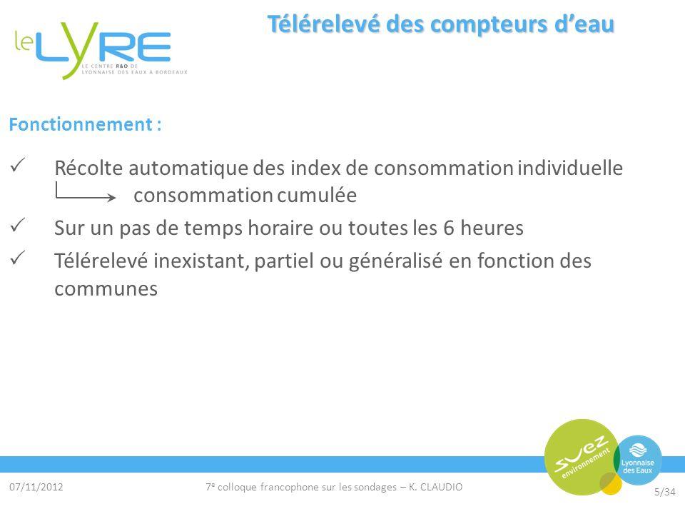 07/11/2012 5/34 7 e colloque francophone sur les sondages – K. CLAUDIO Télérelevé des compteurs deau Fonctionnement : Récolte automatique des index de