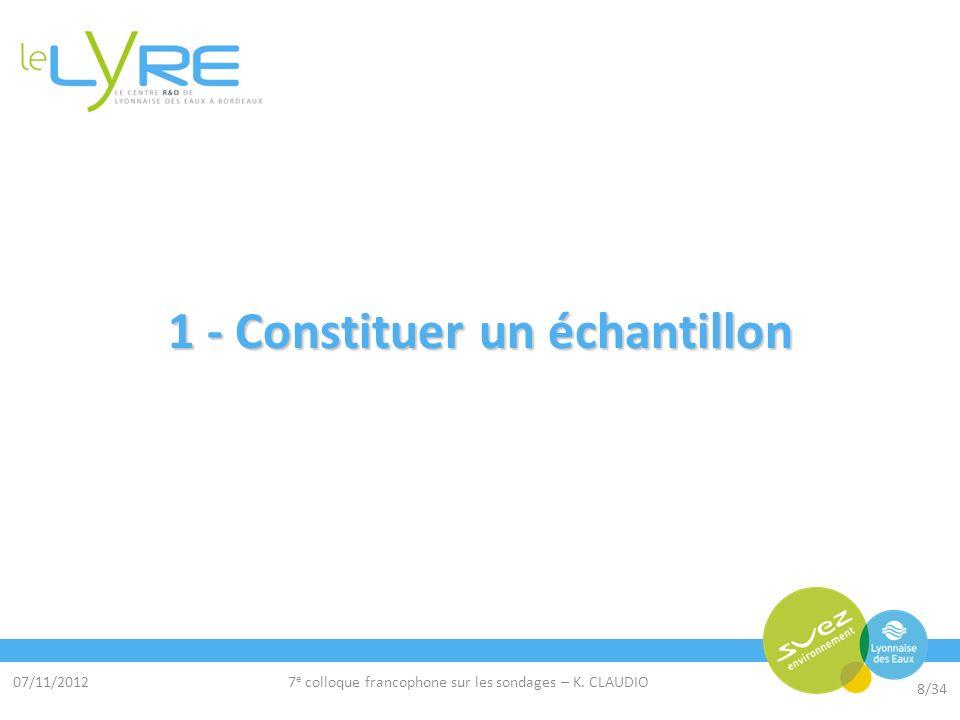 07/11/2012 8/34 7 e colloque francophone sur les sondages – K. CLAUDIO 1 - Constituer un échantillon