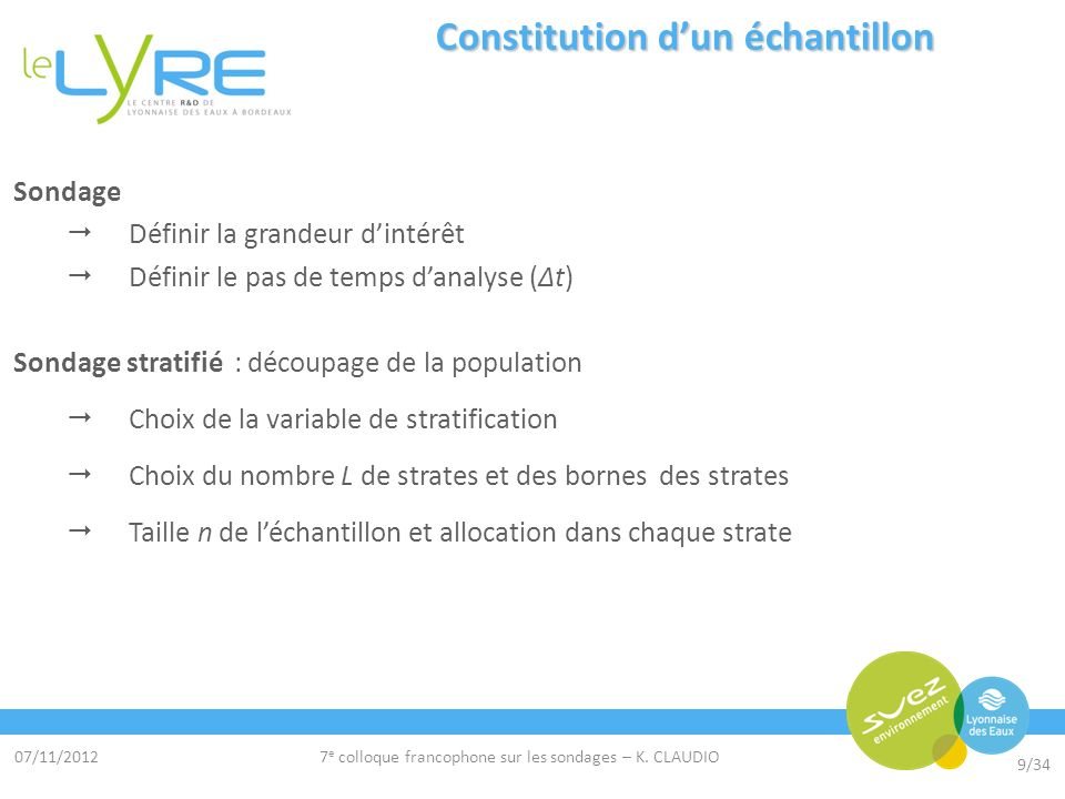 07/11/2012 9/34 7 e colloque francophone sur les sondages – K. CLAUDIO Constitution dun échantillon Sondage Définir la grandeur dintérêt Définir le pa