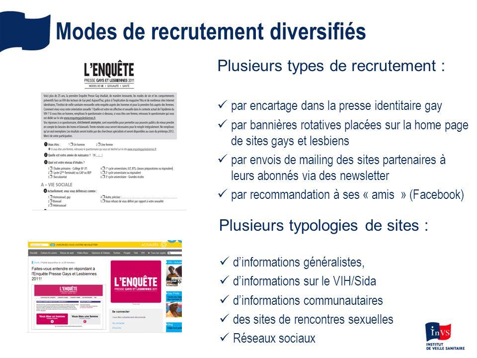 Modes de recrutement diversifiés Plusieurs types de recrutement : par encartage dans la presse identitaire gay par bannières rotatives placées sur la