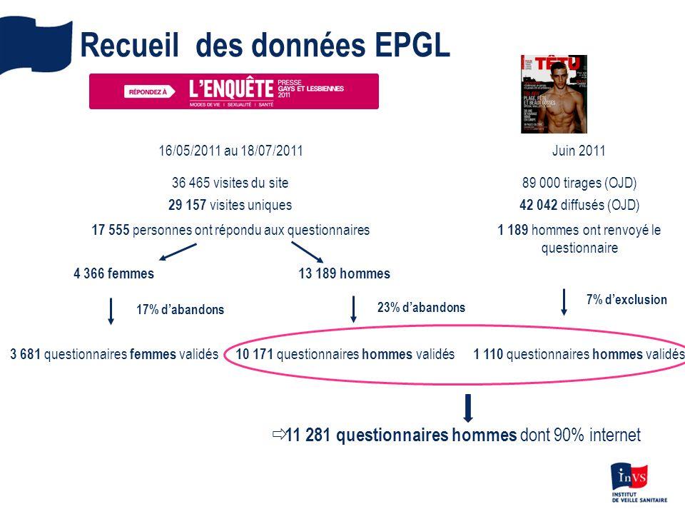 Recueil des données EPGL 16/05/2011 au 18/07/2011Juin 2011 36 465 visites du site 29 157 visites uniques 89 000 tirages (OJD) 42 042 diffusés (OJD) 17